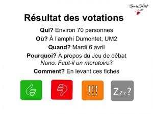 resultat des votations